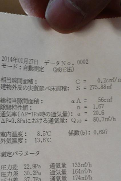 鴨志田の家気密測定結果